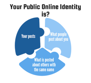 your-public-online-identity-cropped